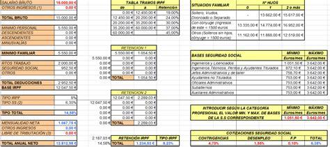 base de retencin de salarios 2016 tablas irpf 2016