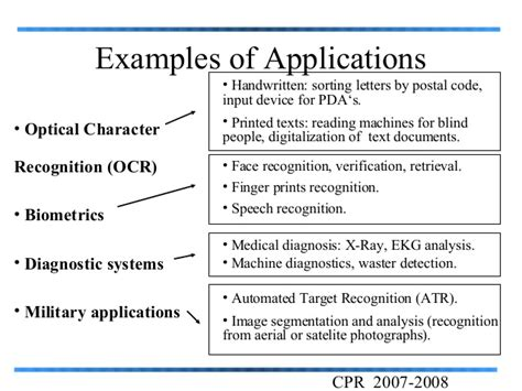 pattern of application pattern recognition