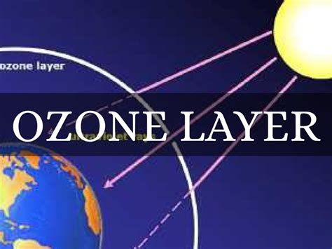 Sodet Kayu No 9 Ozone ozone layer by benji goethe