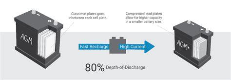 understanding the types of lead acid batteries