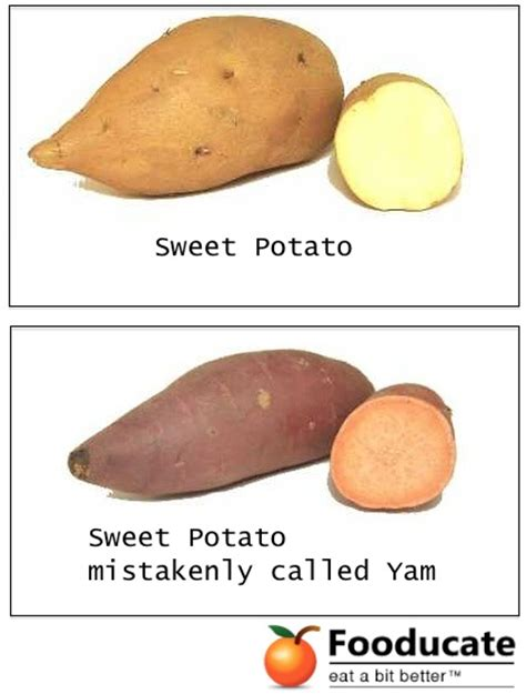 can you tell the difference between a sweet potato and a yam fooducate