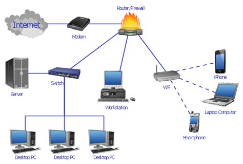 home network design switch how to draw a computer network diagrams cus area