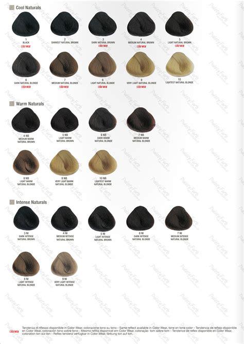 evolution farba paleta alfaparf evolution of the color paleta kolor 243 w