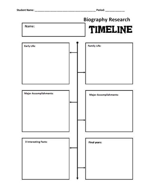 autobiography timeline template shakespeare biography timeline