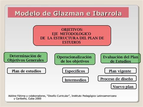 Modelo Curricular De Glazman E Ibarrola dise 241 os curriculares seg 250 n diversos autores santiago e