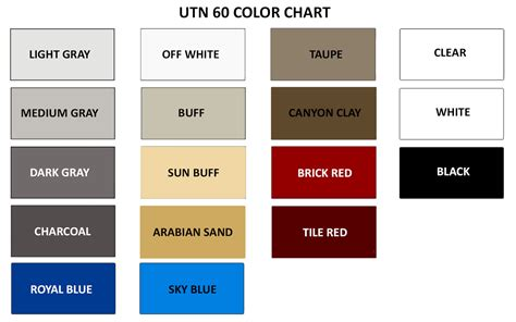 primer color armor utn60 and gas resistant aliphatic urethane