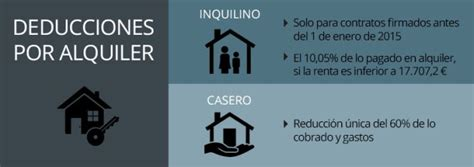 renta 2015 venta vivienda heredada renta 2015 alquiler de vivienda c 243 mo deben tributar