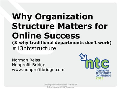 Why International Organization why organization structure matters for success 1 of 2