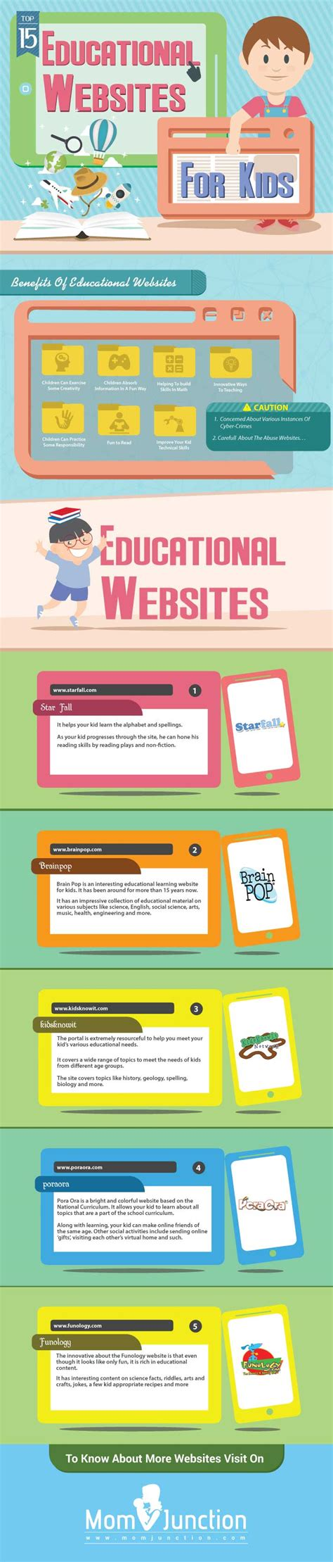 infographic best educational websites for kids edtechreview etr