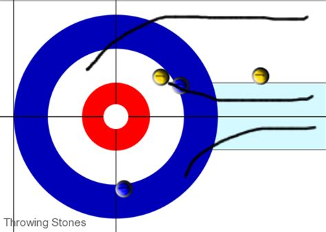 curling diagram curling strategy tool on iphone coaching juniors at the