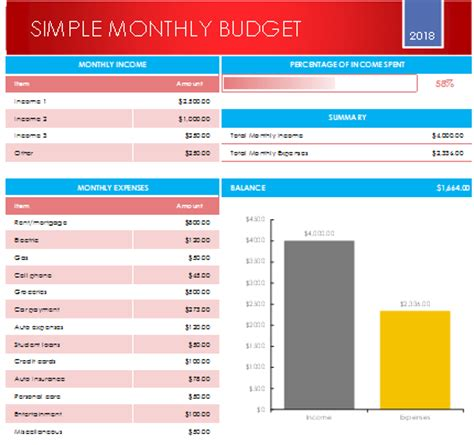 10 Tips For Smart Budget Planning by Budget Planner Spreadsheet Excel Budget Planner Template