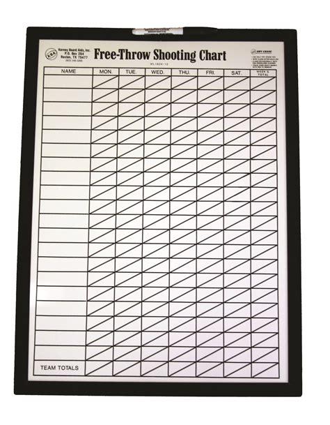 Printable Free Throw Shooting Chart | kba basketball free throw shot chart