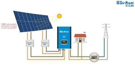 solar panel system diagram dolgular