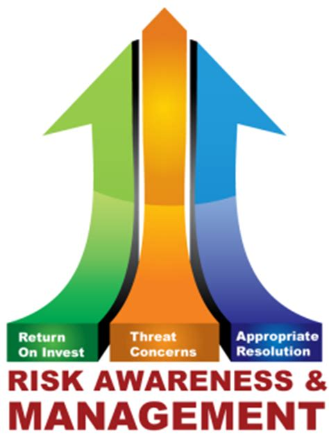 Mba In Insurance And Risk Management Scope by Risk Management And Iso 31000