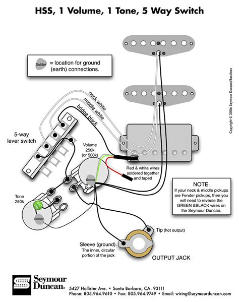 guitar wiring diagram wiring diagrams guitar hss http www automanualparts