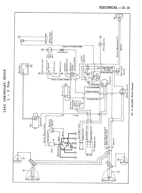 truck wiring diagrams chevy wiring diagrams