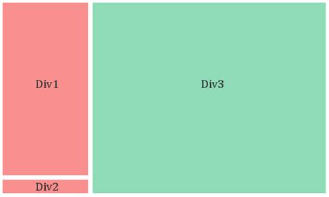 div html 5 html and css 2 divs on left 1 independent div on right