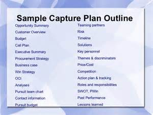 Knowledge Capture Template by Capture Management Overview