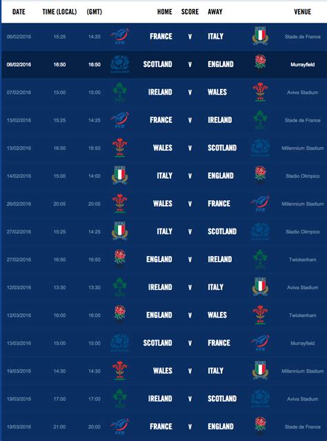 Calendrier 6 Nations 2016 Tournoi Des 6 Nations 2016 Coup D Envoi Rugby