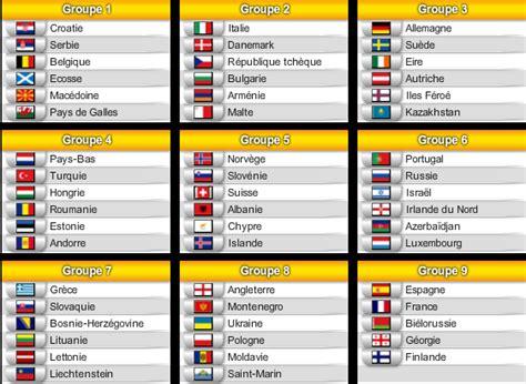 calendrier coupe du monde 2014 auto design tech
