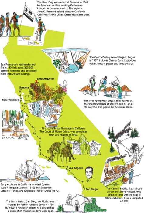 california map facts california timeline important dates