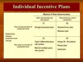 incentives plans