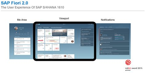 its theme generator sap sap launches new version of erp software em360