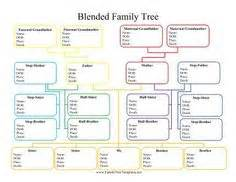 1000 images about genealogy chart on pinterest