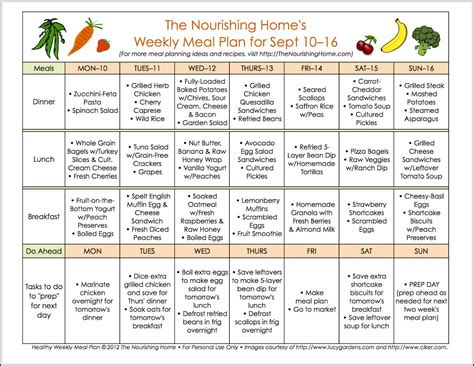 weight loss nutrition plan start from 10 per month diet and nutrition plans for