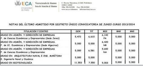 notas de corte en valencia 2014 191 quieres saber las notas de corte de las carreras de la