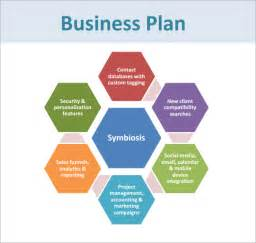 How To Write A Small Business Plan Template by Sle Small Business Plan 9 Documents In Pdf Word