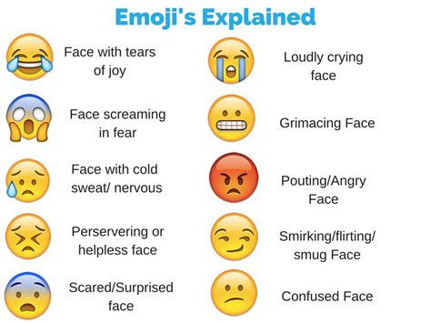 emoji explanations chat speak tech talk and emojis