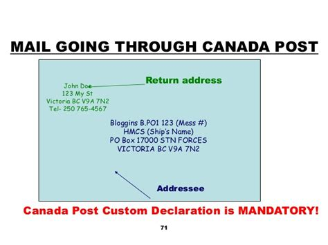 Address Canada Post How To Address A Letter Canada Howsto Co