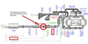 Exhaust System Leak Repair Cost Subaru Exhaust Leak Repair 4 Steps