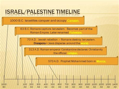 timeline of events in gaza and israel shows sudden rapid israel palestine timeline with answers authorstream