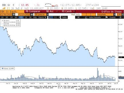 banco santander abierto por la tarde el ibex sube un 1 2 con la ayuda de santander mercados