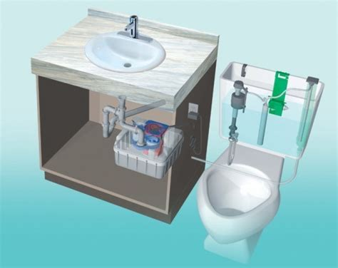 grey water toilet sleek sink toilet combo is an all in one greywater