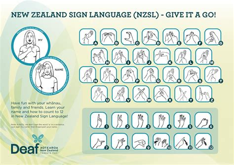 Sign Words list of sign languages