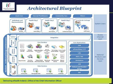design authority definition enterprise architecture blueprint definition image