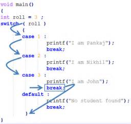 Switch Statement Objective C Switch Statement C Best Template Collection