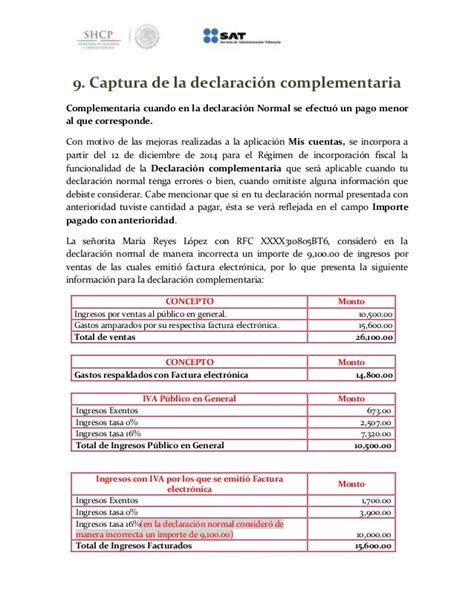 guia regimen de incorporacion fiscal 2015 slideshare guia regimen de incorporacion fiscal 2015