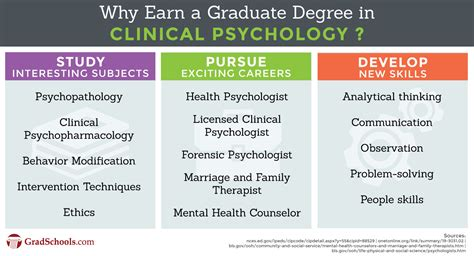 masters in clinical psychology clinical psychology degree cus programs psychology schools