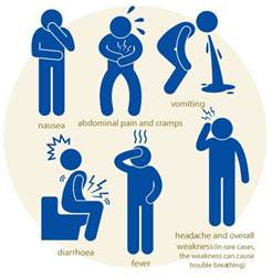 food poisoning positive parenting