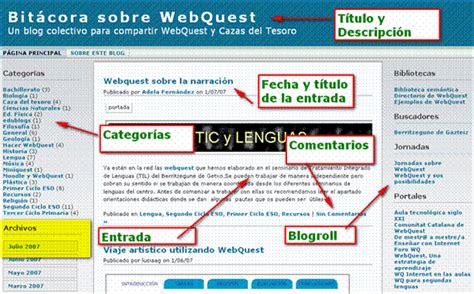 imagenes web blog monogr 193 fico blogs en la educaci 243 n observatorio tecnol 243 gico
