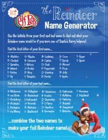 Reindeers names dasher reindeer name would be