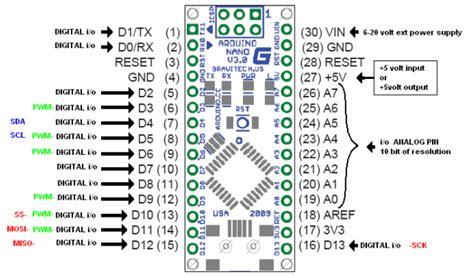 discussie arduino topic modding mechanica
