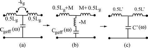 three coupled inductors equivalent circuit of the gate line with a coupled inductors b