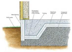 types of foundations for houses best 25 concrete footings ideas only on pinterest deck