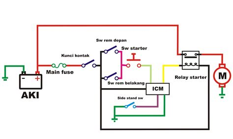 honda gl1000 ignition wiring diagram honda fuel line