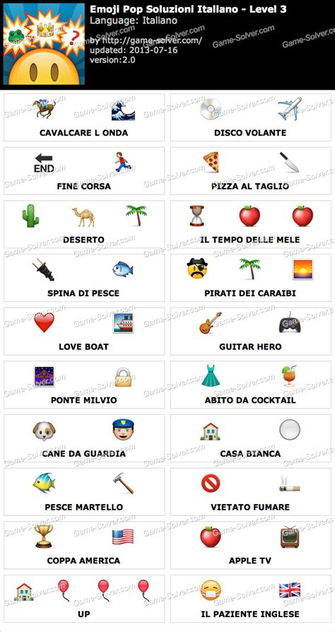 soluzioni film emoji quiz emoji pop livello 3 game solver